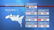 L'incertitude plane à Montmélian